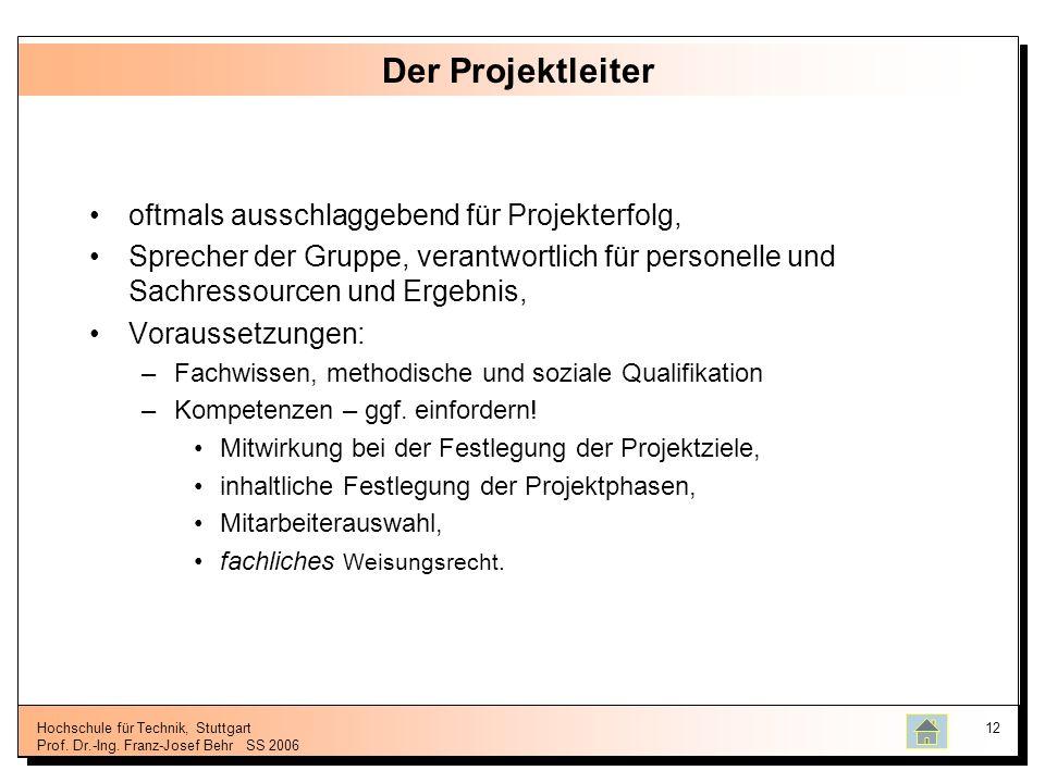 Hochschule für Technik, Stuttgart Prof. Dr.-Ing. Franz-Josef BehrSS 2006 12 Der Projektleiter oftmals ausschlaggebend für Projekterfolg, Sprecher der