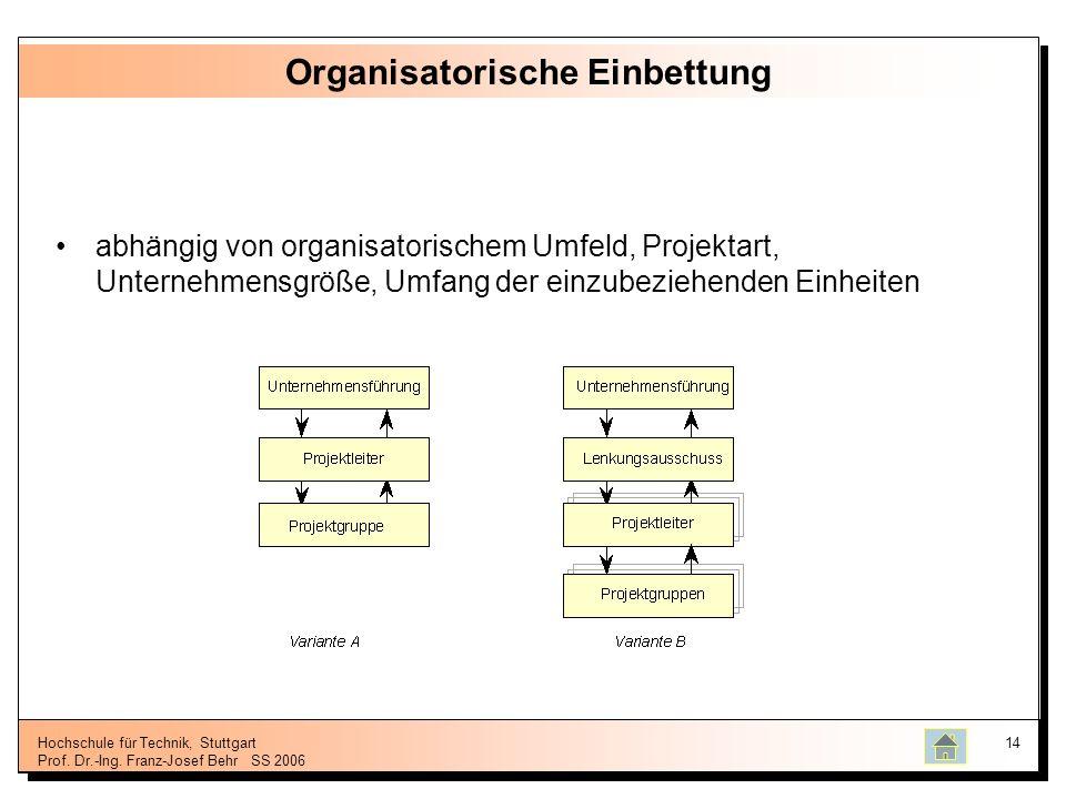 Hochschule für Technik, Stuttgart Prof. Dr.-Ing. Franz-Josef BehrSS 2006 14 Organisatorische Einbettung abhängig von organisatorischem Umfeld, Projekt