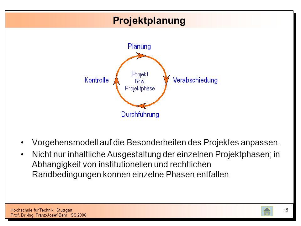 Hochschule für Technik, Stuttgart Prof. Dr.-Ing. Franz-Josef BehrSS 2006 15 Projektplanung Vorgehensmodell auf die Besonderheiten des Projektes anpass