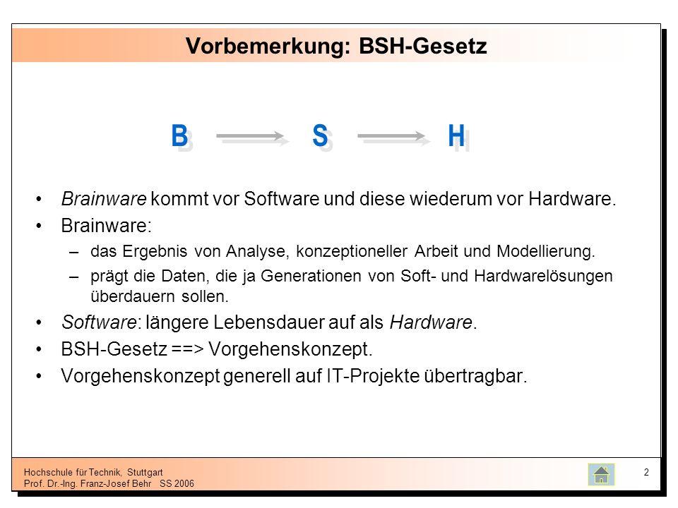 Hochschule für Technik, Stuttgart Prof. Dr.-Ing. Franz-Josef BehrSS 2006 2 Vorbemerkung: BSH-Gesetz Brainware kommt vor Software und diese wiederum vo
