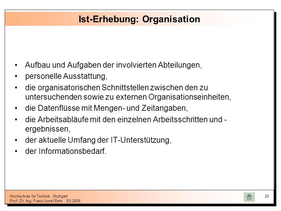 Hochschule für Technik, Stuttgart Prof. Dr.-Ing. Franz-Josef BehrSS 2006 20 Ist-Erhebung: Organisation Aufbau und Aufgaben der involvierten Abteilunge