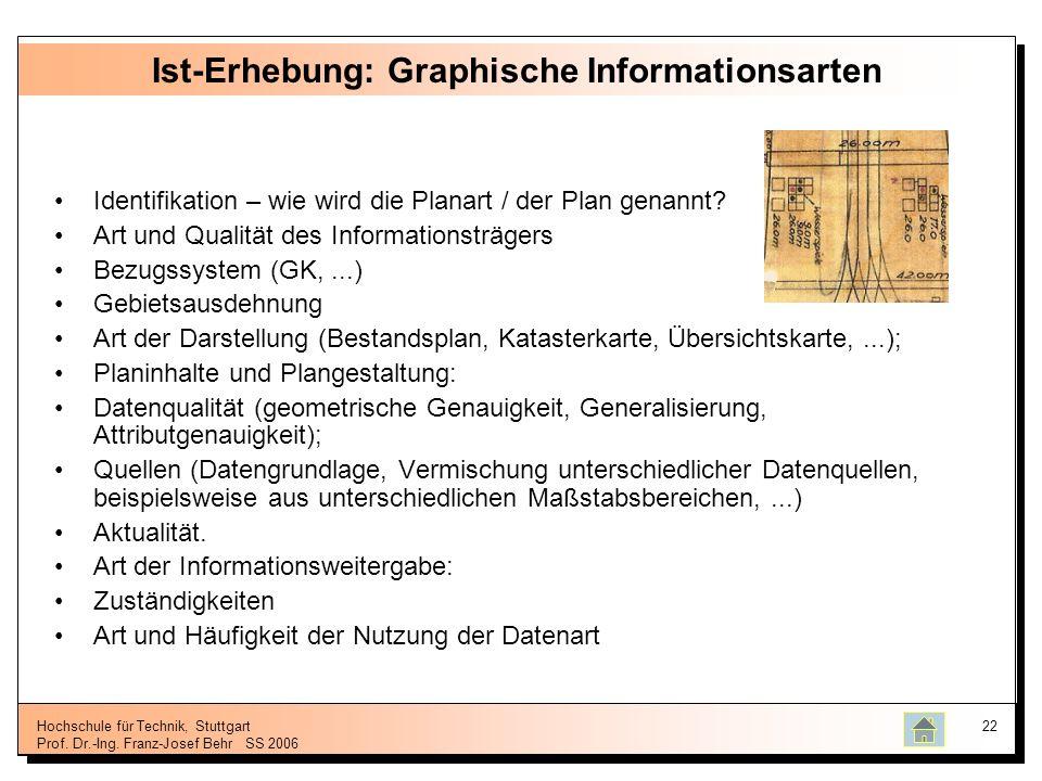 Hochschule für Technik, Stuttgart Prof. Dr.-Ing. Franz-Josef BehrSS 2006 22 Ist-Erhebung: Graphische Informationsarten Identifikation – wie wird die P