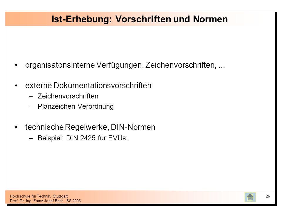 Hochschule für Technik, Stuttgart Prof. Dr.-Ing. Franz-Josef BehrSS 2006 26 Ist-Erhebung: Vorschriften und Normen organisatonsinterne Verfügungen, Zei