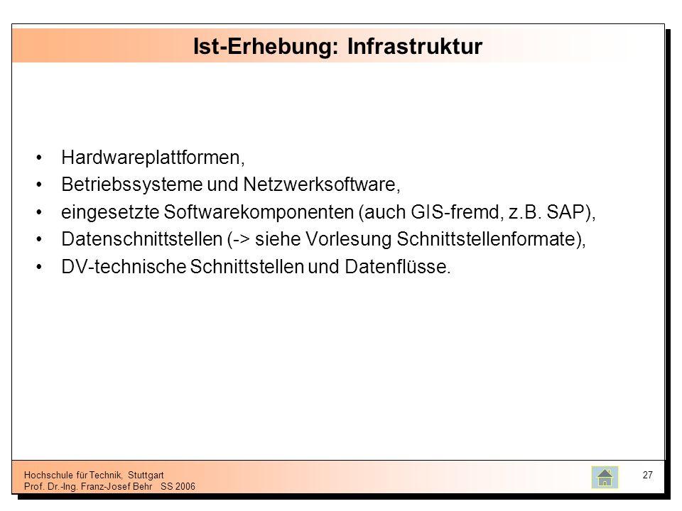 Hochschule für Technik, Stuttgart Prof. Dr.-Ing. Franz-Josef BehrSS 2006 27 Ist-Erhebung: Infrastruktur Hardwareplattformen, Betriebssysteme und Netzw