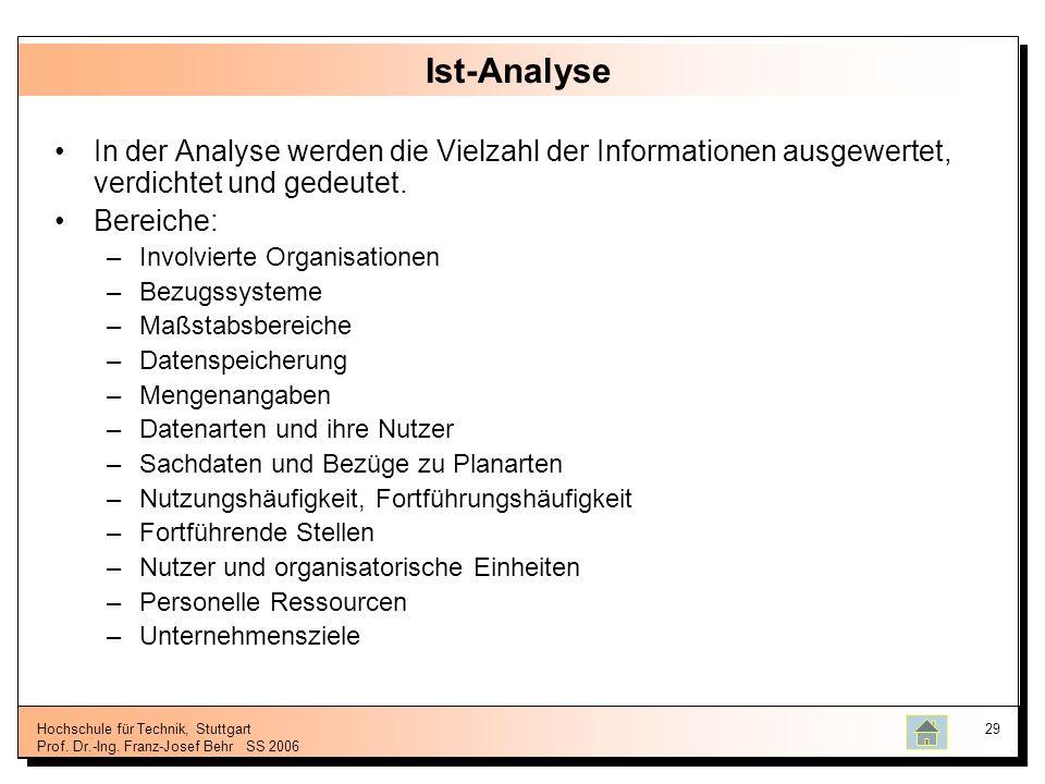 Hochschule für Technik, Stuttgart Prof. Dr.-Ing. Franz-Josef BehrSS 2006 29 Ist-Analyse In der Analyse werden die Vielzahl der Informationen ausgewert