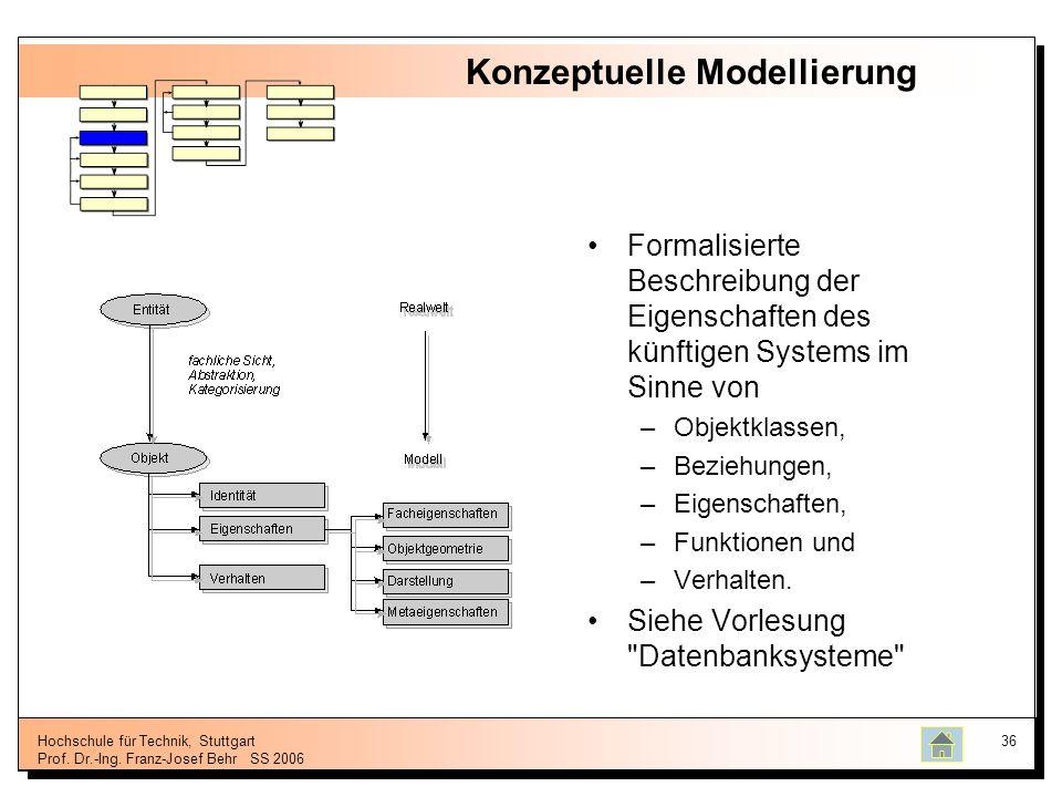 Hochschule für Technik, Stuttgart Prof. Dr.-Ing. Franz-Josef BehrSS 2006 36 Konzeptuelle Modellierung Formalisierte Beschreibung der Eigenschaften des