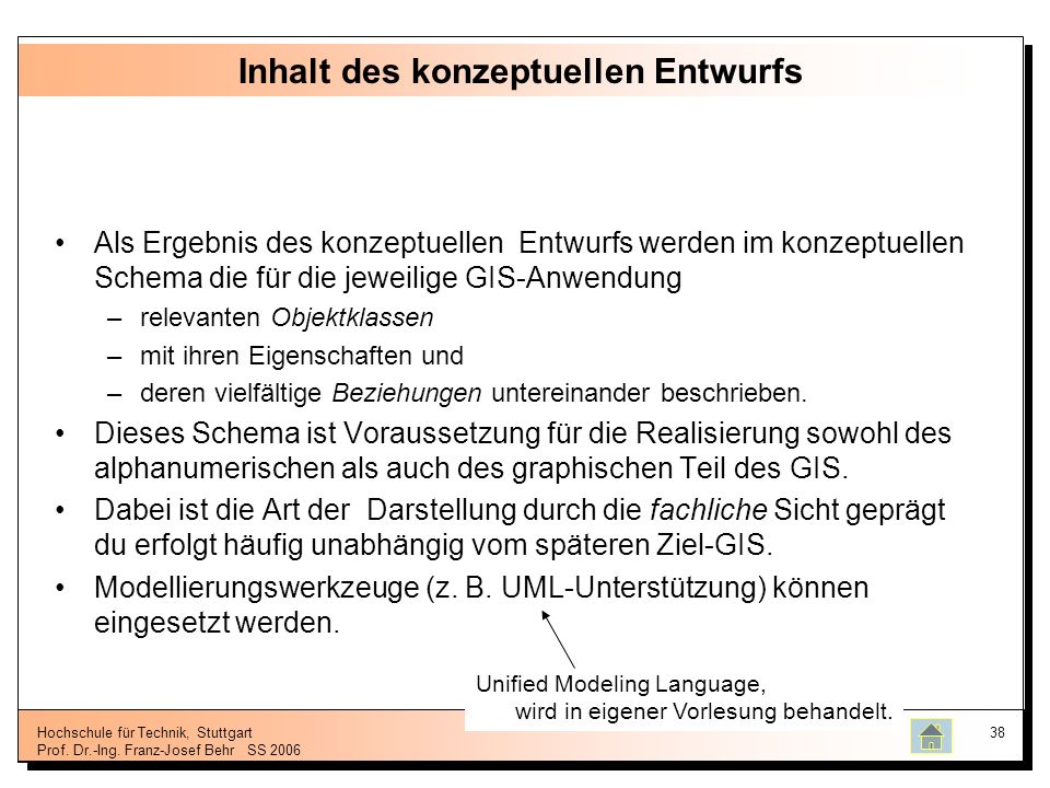 Hochschule für Technik, Stuttgart Prof. Dr.-Ing. Franz-Josef BehrSS 2006 38 Inhalt des konzeptuellen Entwurfs Als Ergebnis des konzeptuellen Entwurfs