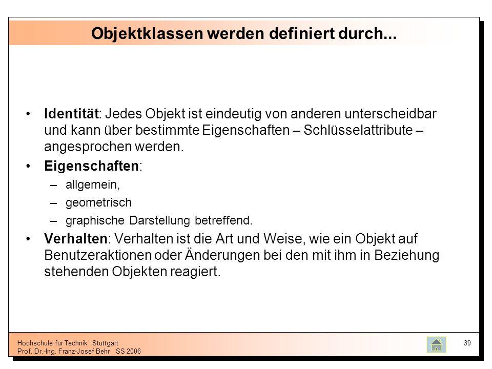 Hochschule für Technik, Stuttgart Prof. Dr.-Ing. Franz-Josef BehrSS 2006 39 Objektklassen werden definiert durch... Identität: Jedes Objekt ist eindeu