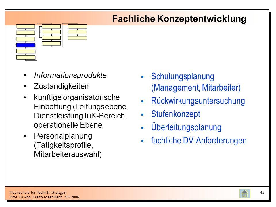 Hochschule für Technik, Stuttgart Prof. Dr.-Ing. Franz-Josef BehrSS 2006 43 Fachliche Konzeptentwicklung Informationsprodukte Zuständigkeiten künftige