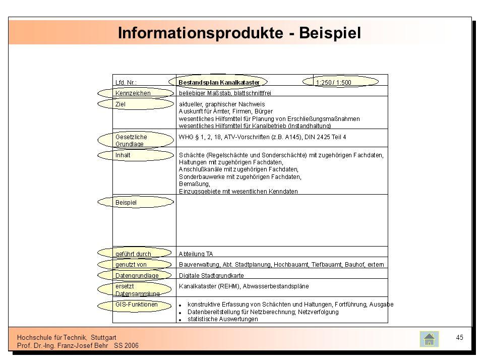 Hochschule für Technik, Stuttgart Prof. Dr.-Ing. Franz-Josef BehrSS 2006 45 Informationsprodukte - Beispiel