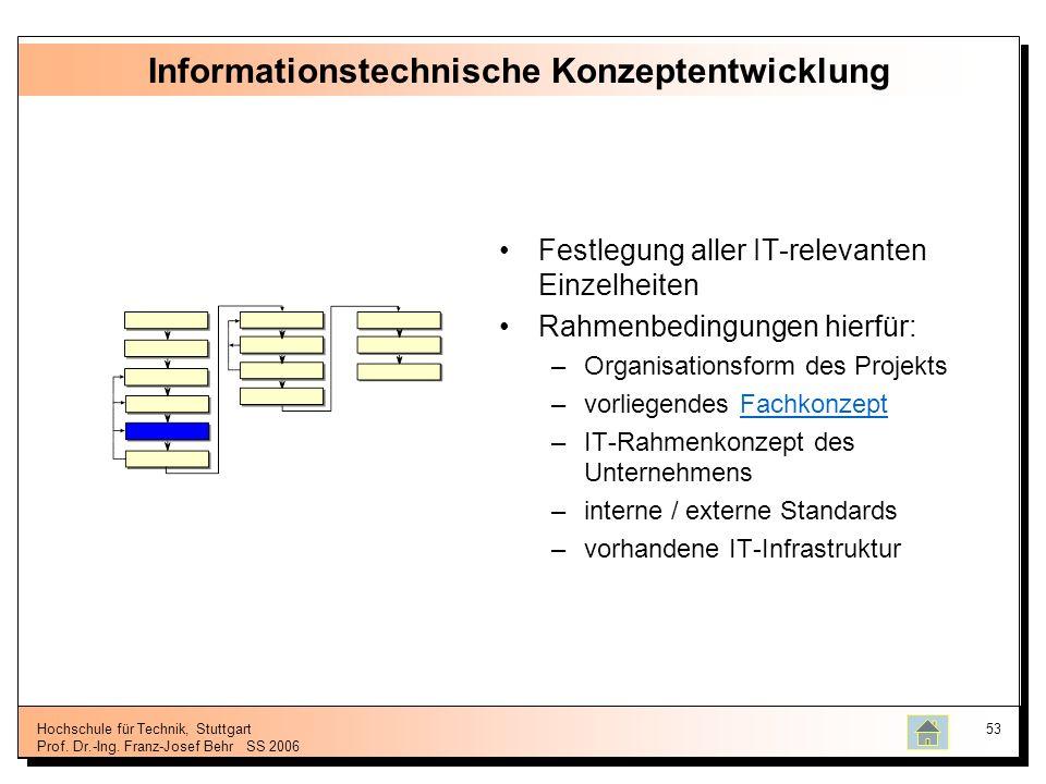 Hochschule für Technik, Stuttgart Prof. Dr.-Ing. Franz-Josef BehrSS 2006 53 Informationstechnische Konzeptentwicklung Festlegung aller IT-relevanten E