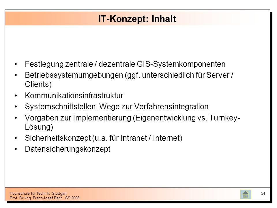 Hochschule für Technik, Stuttgart Prof. Dr.-Ing. Franz-Josef BehrSS 2006 54 IT-Konzept: Inhalt Festlegung zentrale / dezentrale GIS-Systemkomponenten