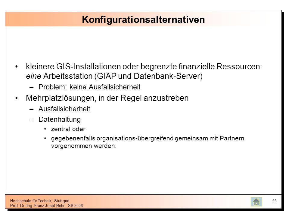 Hochschule für Technik, Stuttgart Prof. Dr.-Ing. Franz-Josef BehrSS 2006 55 Konfigurationsalternativen kleinere GIS-Installationen oder begrenzte fina