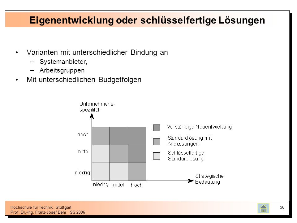 Hochschule für Technik, Stuttgart Prof. Dr.-Ing. Franz-Josef BehrSS 2006 56 Eigenentwicklung oder schlüsselfertige Lösungen Varianten mit unterschiedl