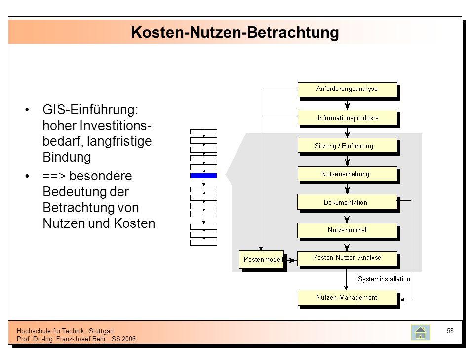 Hochschule für Technik, Stuttgart Prof. Dr.-Ing. Franz-Josef BehrSS 2006 58 Kosten-Nutzen-Betrachtung GIS-Einführung: hoher Investitions- bedarf, lang