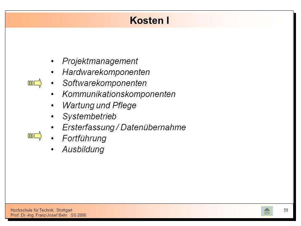 Hochschule für Technik, Stuttgart Prof. Dr.-Ing. Franz-Josef BehrSS 2006 59 Kosten I Projektmanagement Hardwarekomponenten Softwarekomponenten Kommuni