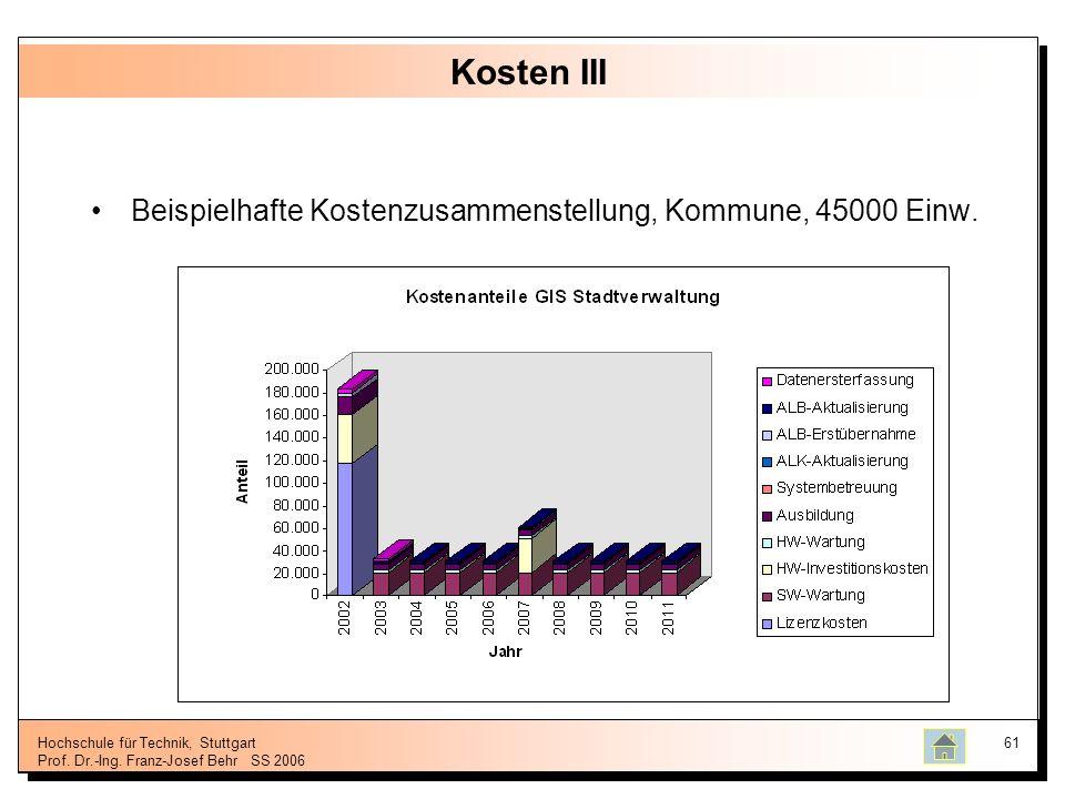 Hochschule für Technik, Stuttgart Prof. Dr.-Ing. Franz-Josef BehrSS 2006 61 Kosten III Beispielhafte Kostenzusammenstellung, Kommune, 45000 Einw.