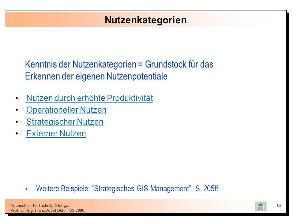 Hochschule für Technik, Stuttgart Prof. Dr.-Ing. Franz-Josef BehrSS 2006 62 Nutzenkategorien Nutzen durch erhöhte Produktivität Operationeller Nutzen