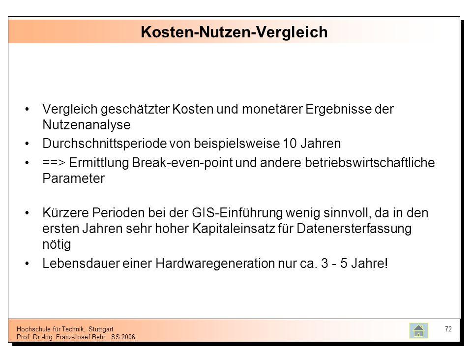 Hochschule für Technik, Stuttgart Prof. Dr.-Ing. Franz-Josef BehrSS 2006 72 Kosten-Nutzen-Vergleich Vergleich geschätzter Kosten und monetärer Ergebni