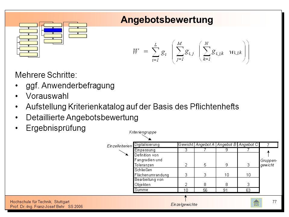 Hochschule für Technik, Stuttgart Prof. Dr.-Ing. Franz-Josef BehrSS 2006 77 Angebotsbewertung Mehrere Schritte: ggf. Anwenderbefragung Vorauswahl Aufs