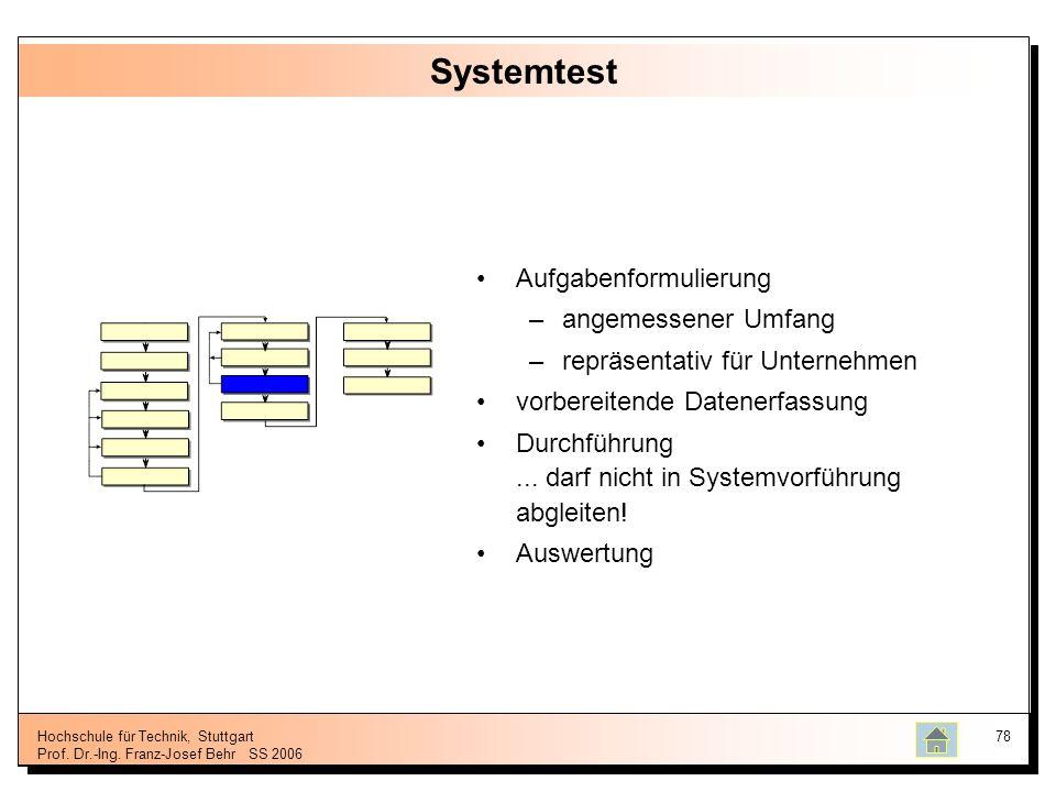 Hochschule für Technik, Stuttgart Prof. Dr.-Ing. Franz-Josef BehrSS 2006 78 Systemtest Aufgabenformulierung –angemessener Umfang –repräsentativ für Un