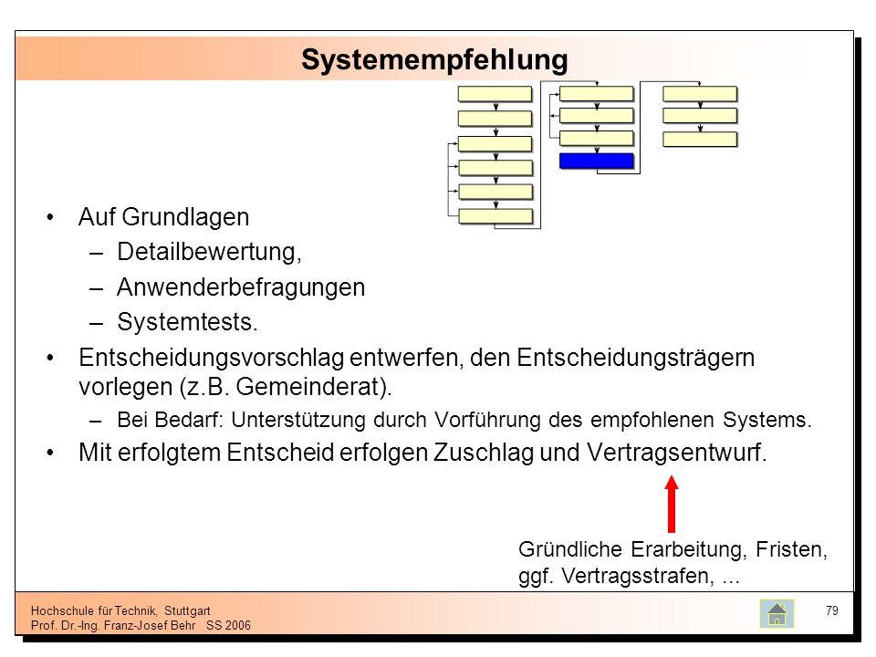 Hochschule für Technik, Stuttgart Prof. Dr.-Ing. Franz-Josef BehrSS 2006 79 Systemempfehlung Auf Grundlagen –Detailbewertung, –Anwenderbefragungen –Sy