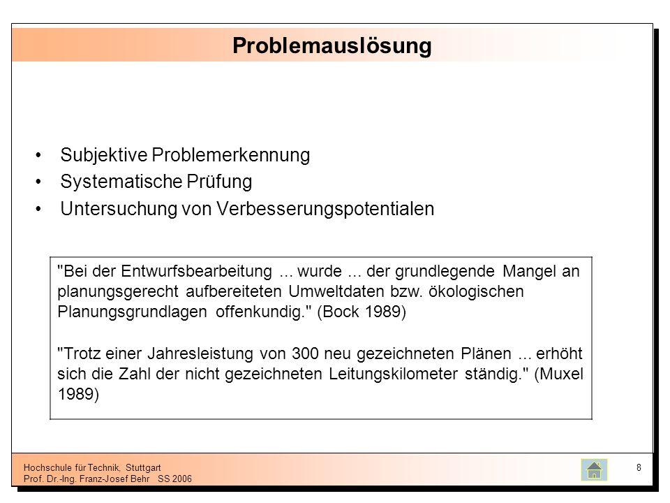 Hochschule für Technik, Stuttgart Prof. Dr.-Ing. Franz-Josef BehrSS 2006 8 Problemauslösung Subjektive Problemerkennung Systematische Prüfung Untersuc