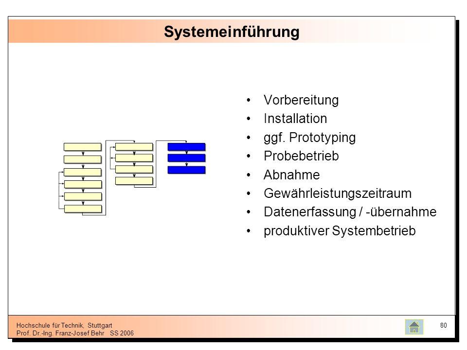 Hochschule für Technik, Stuttgart Prof. Dr.-Ing. Franz-Josef BehrSS 2006 80 Systemeinführung Vorbereitung Installation ggf. Prototyping Probebetrieb A