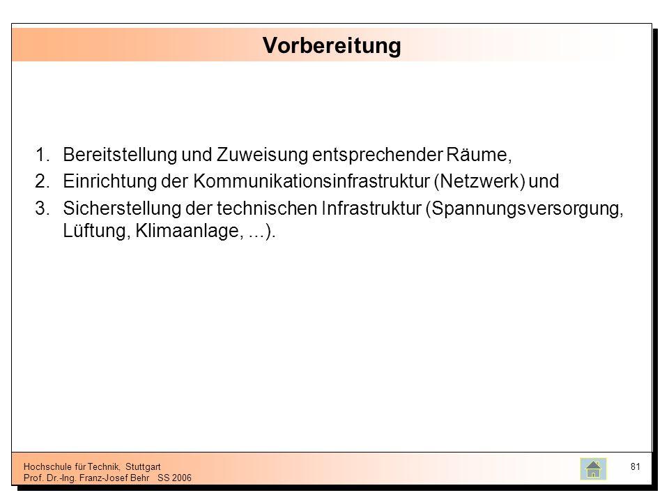 Hochschule für Technik, Stuttgart Prof. Dr.-Ing. Franz-Josef BehrSS 2006 81 Vorbereitung 1.Bereitstellung und Zuweisung entsprechender Räume, 2.Einric