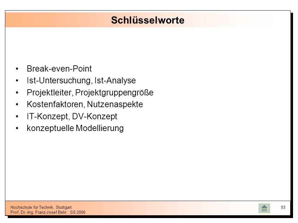Hochschule für Technik, Stuttgart Prof. Dr.-Ing. Franz-Josef BehrSS 2006 93 Schlüsselworte Break-even-Point Ist-Untersuchung, Ist-Analyse Projektleite