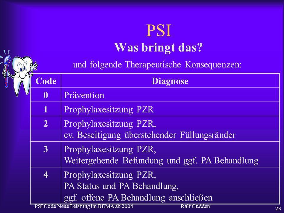 Ralf Gudden PSI Code Neue Leistung im BEMA ab 2004 23 PSI Was bringt das? und folgende Therapeutische Konsequenzen: CodeDiagnose 0Prävention 1Prophyla