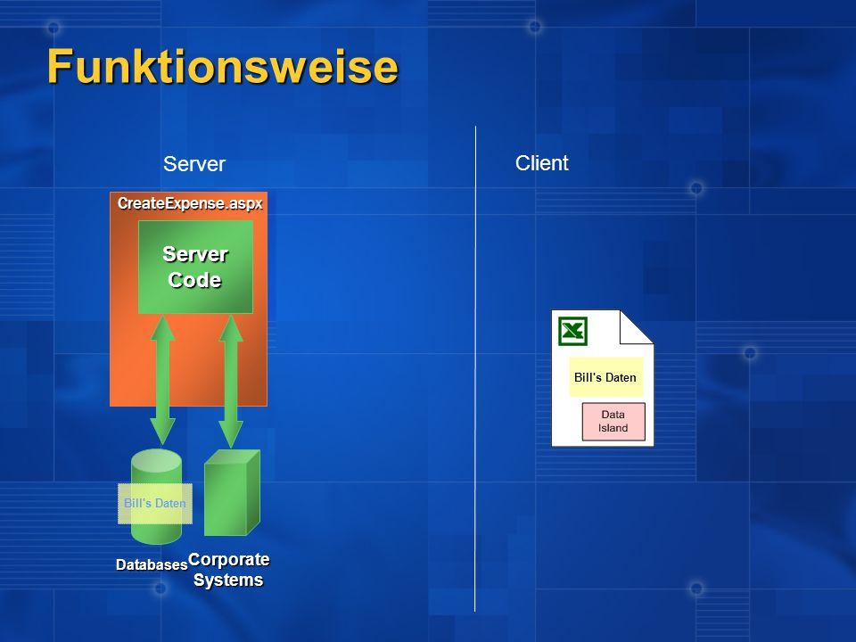 ServerCode Server Client Databases CorporateSystems Bill's Daten CreateExpense.aspx Funktionsweise