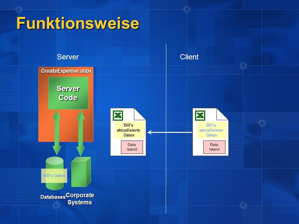 ServerCode ServerClient Databases CorporateSystems CreateExpense.aspx Bill's aktualisierte Daten Bill's aktualisierte Daten Bill's Daten Funktionsweis