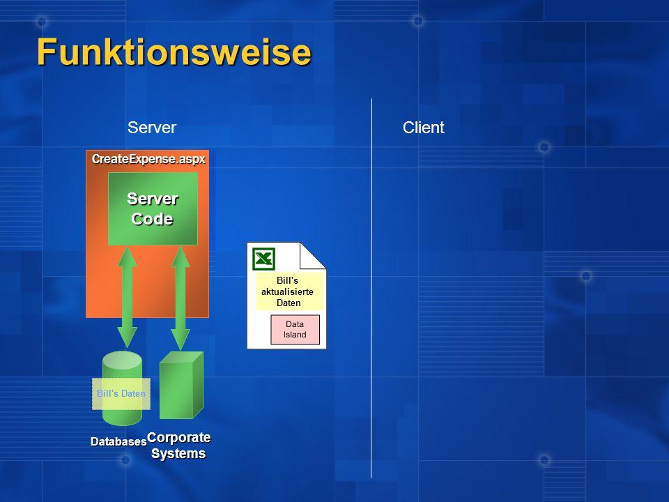 ServerCode ServerClient Databases CorporateSystems CreateExpense.aspx Bill's aktualisierte Daten Bill's Daten Funktionsweise