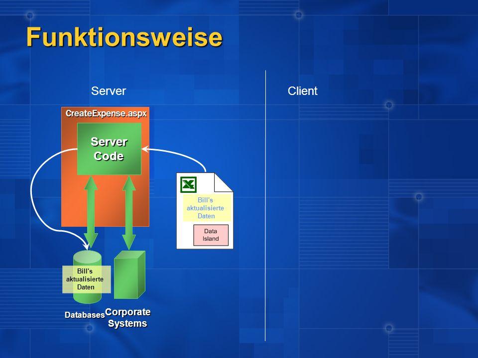ServerCode ServerClient Databases CorporateSystems CreateExpense.aspx Bill's aktualisierte Daten Bill's aktualisierte Daten Funktionsweise