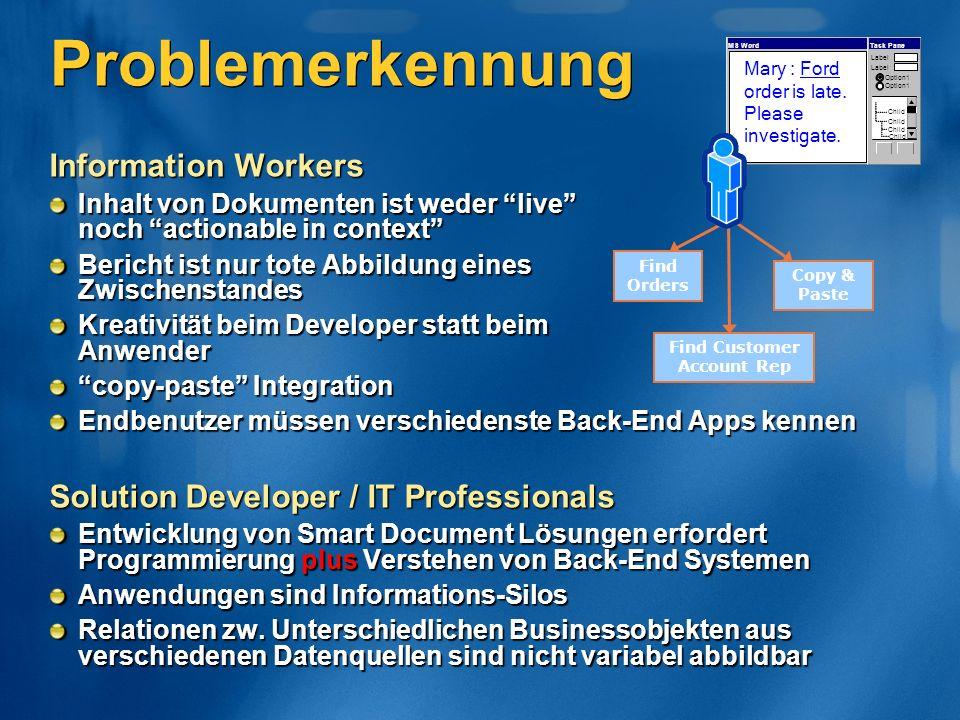 Problemerkennung Information Workers Inhalt von Dokumenten ist weder live noch actionable in context Bericht ist nur tote Abbildung eines Zwischenstan