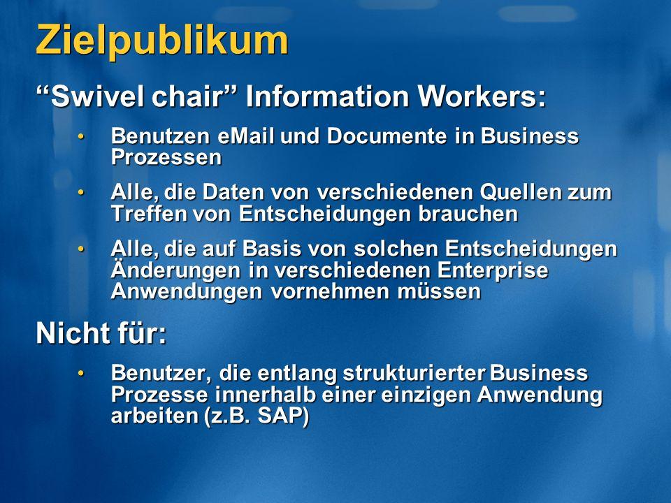 Zielpublikum Swivel chair Information Workers: Benutzen eMail und Documente in Business Prozessen Benutzen eMail und Documente in Business Prozessen A