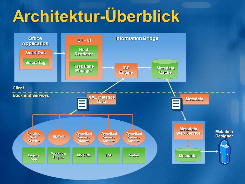 Legacy App Workflow Engine SiebelSAPMS-CRM Architektur-Überblick Information Bridge Back-end Services Client Office Application Smart Tag Smart Doc Ta