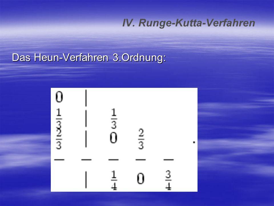 Das Heun-Verfahren 3.Ordnung:
