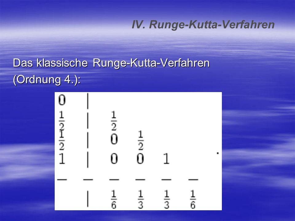 Das klassische Runge-Kutta-Verfahren (Ordnung 4.): IV. Runge-Kutta-Verfahren
