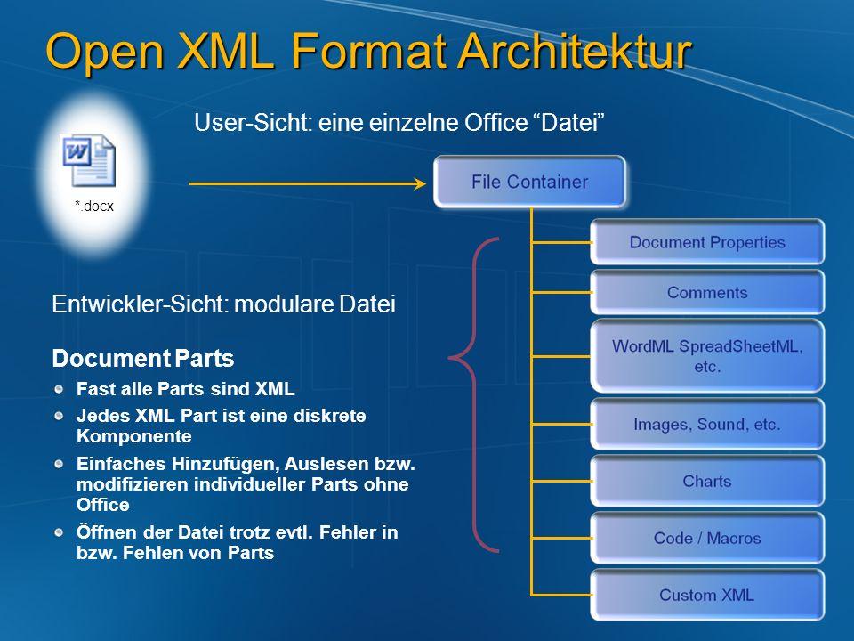 Grundkomponenten Package Der ZIP Container PackagePart Dateien im ZIP-Archiv Fast alles ist XML, binaräre Dateien möglich Jedes XML Part ist eine diskrete Komponente PackageProperties Dokumenteigenschaften PackageRelationship definieren die Beziehungen zwischen den Parts PackageDigitalSignature