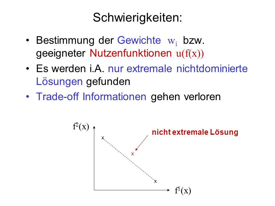 Schwierigkeiten: Bestimmung der Gewichte w i bzw. geeigneter Nutzenfunktionen u(f(x)) Es werden i.A. nur extremale nichtdominierte Lösungen gefunden T