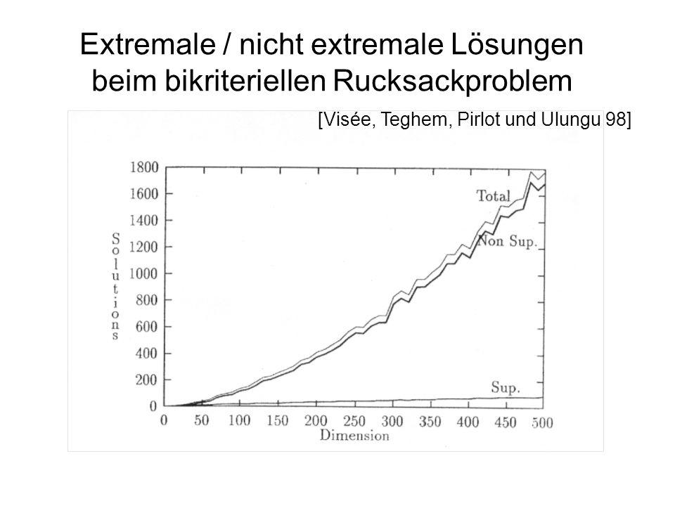 Extremale / nicht extremale Lösungen beim bikriteriellen Rucksackproblem [Visée, Teghem, Pirlot und Ulungu 98]