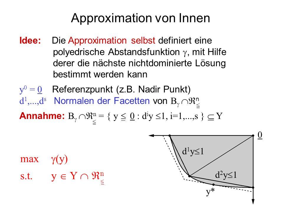 Approximation von Innen 0 d 1 y 1 y* Idee: Die Approximation selbst definiert eine polyedrische Abstandsfunktion, mit Hilfe derer die nächste nichtdom