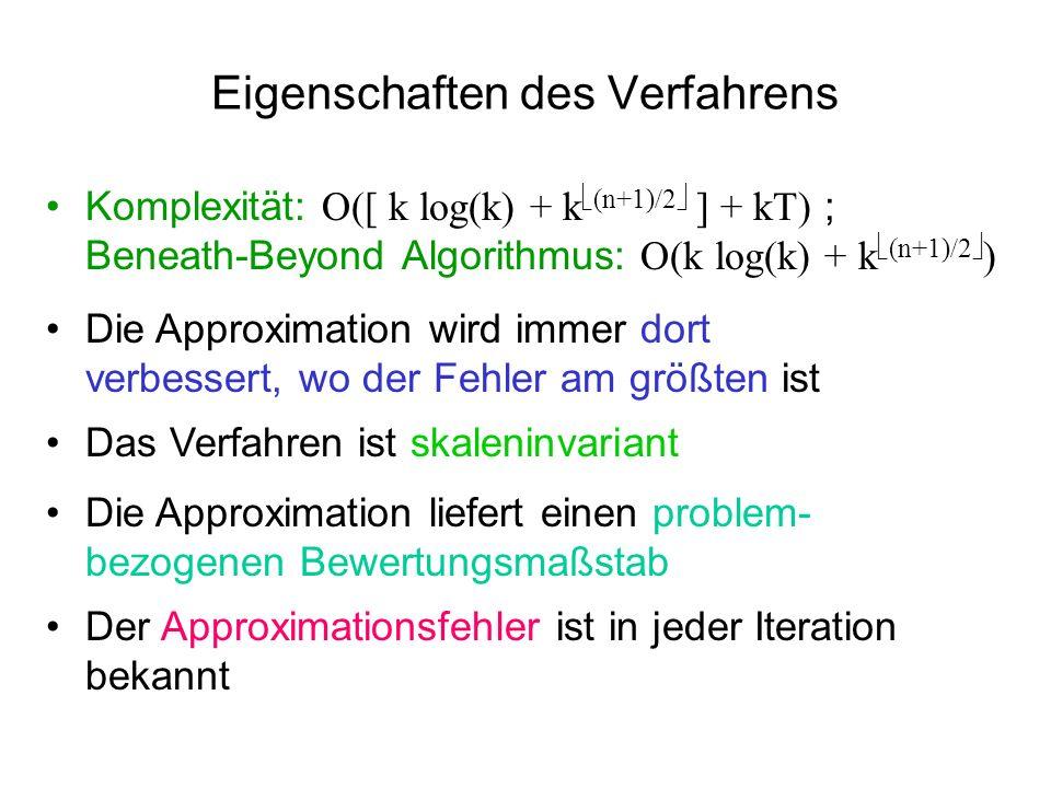 Eigenschaften des Verfahrens Komplexität: O([ k log(k) + k (n+1) 2 ] + kT) ; Beneath-Beyond Algorithmus: O(k log(k) + k (n+1) 2 ) Die Approximation wi