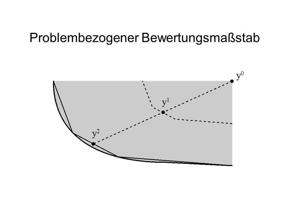 Problembezogener Bewertungsmaßstab y0y0 y2y2 y1y1