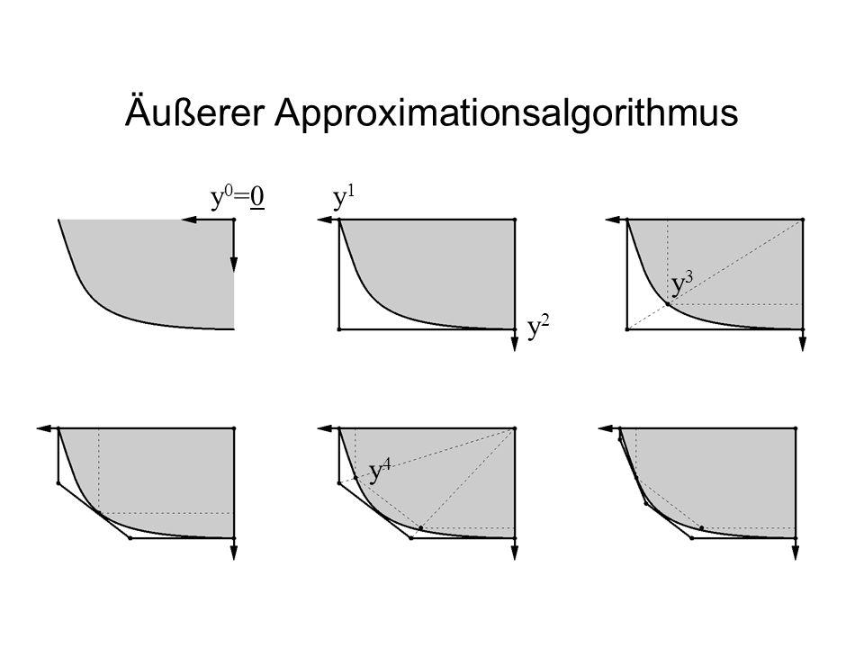 Äußerer Approximationsalgorithmus y0=0y0=0y1y1 y2y2 y3y3 y4y4