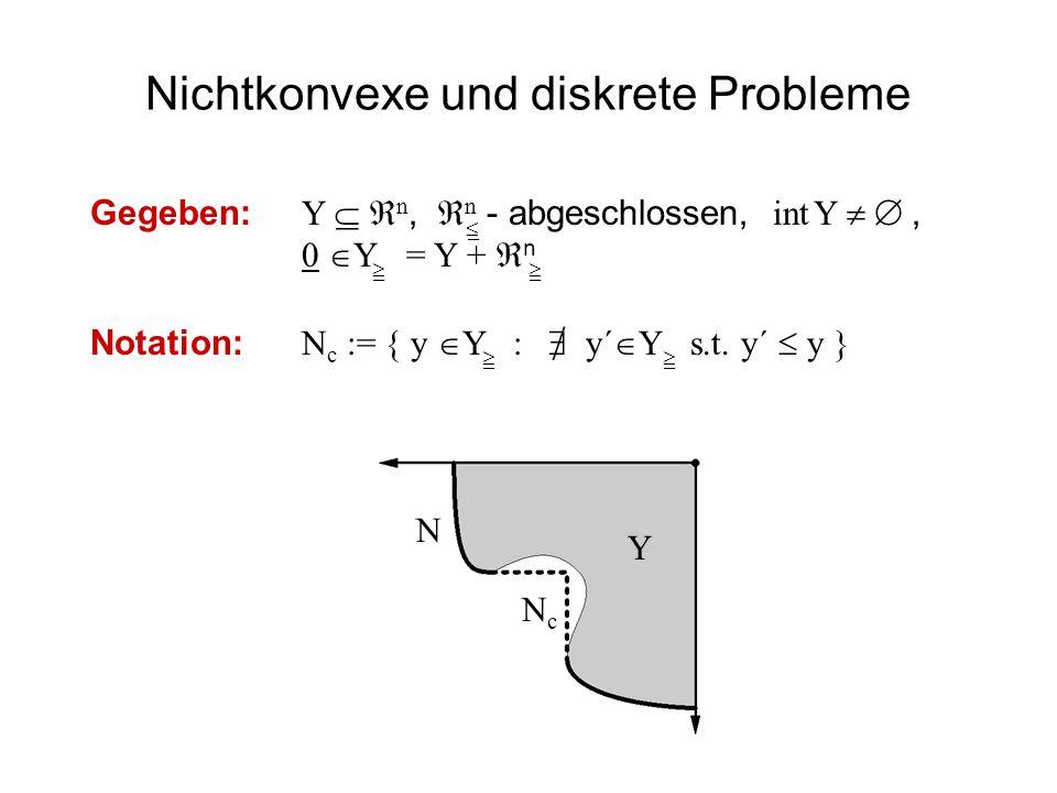 Nichtkonvexe und diskrete Probleme NcNc N Y Gegeben: Y n, n - abgeschlossen, int Y, 0 Y = Y + n Notation: N c := { y Y : y´ Y s.t. y´ y }