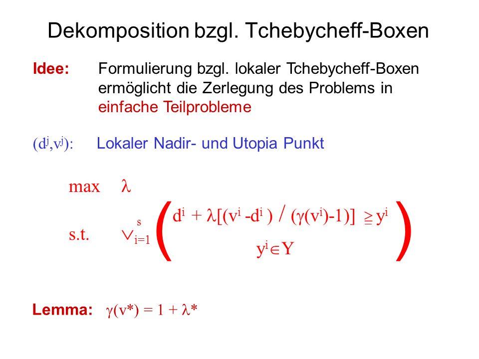 Dekomposition bzgl. Tchebycheff-Boxen Idee: Formulierung bzgl. lokaler Tchebycheff-Boxen ermöglicht die Zerlegung des Problems in einfache Teilproblem