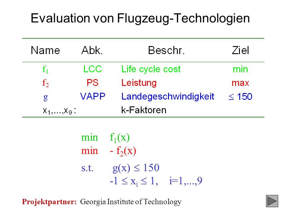 Evaluation von Flugzeug-Technologien minf 1 (x) min- f 2 (x) s.t. g(x) 150 -1 x i 1, i=1,...,9 Projektpartner: Georgia Institute of Technology